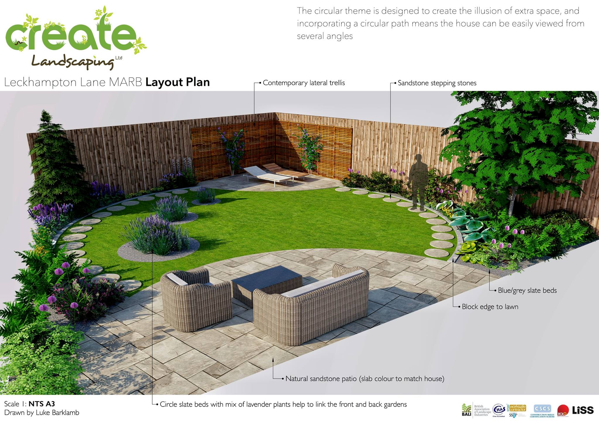 Luke Barklamb Latest Commercial Landscape Design Project